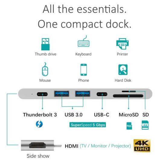 MacBook Pro Dock all port overview: Thunderbolt 3, USB-C, USB 3.0, SD kaartlezers