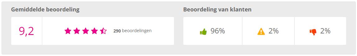 beoordeling-usb-c-adapters.nl